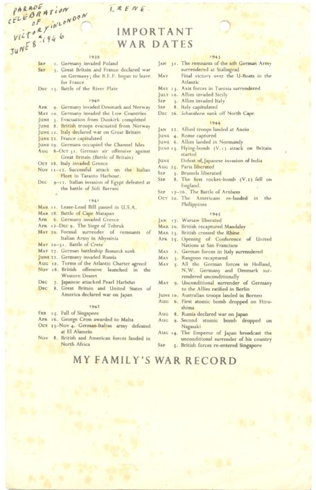 Notable Wartime dates (back of certificate)
